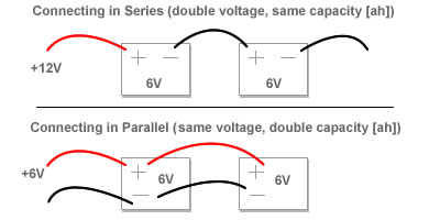 electrical:12v:parallel_serial [RV and vandwellers wiki]